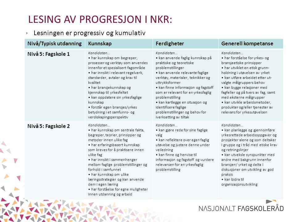 LESING AV PROGRESJON I NKR: