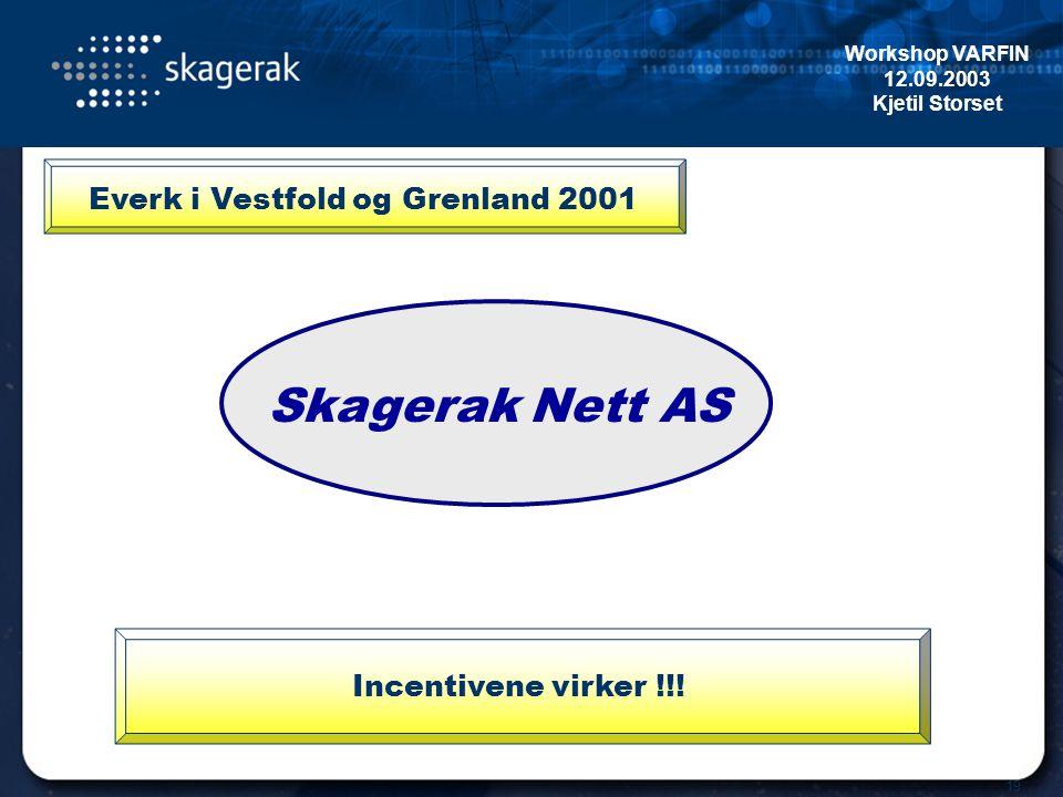 Everk i Vestfold og Grenland 2001