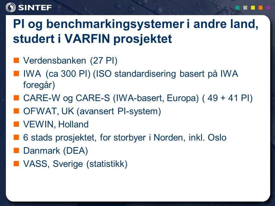PI og benchmarkingsystemer i andre land, studert i VARFIN prosjektet