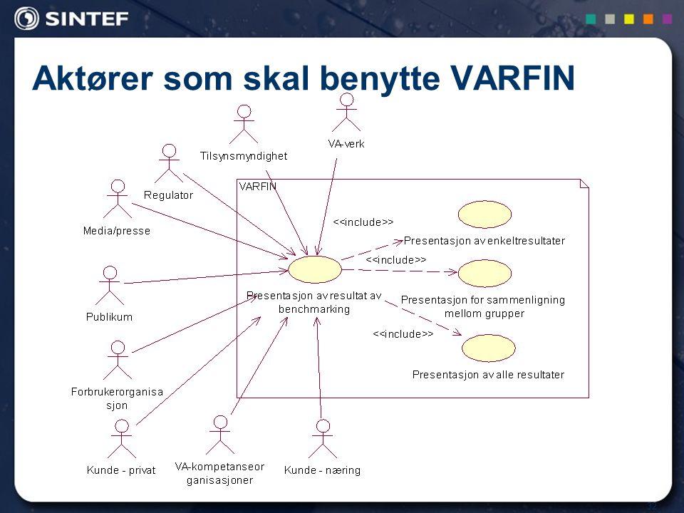 Aktører som skal benytte VARFIN