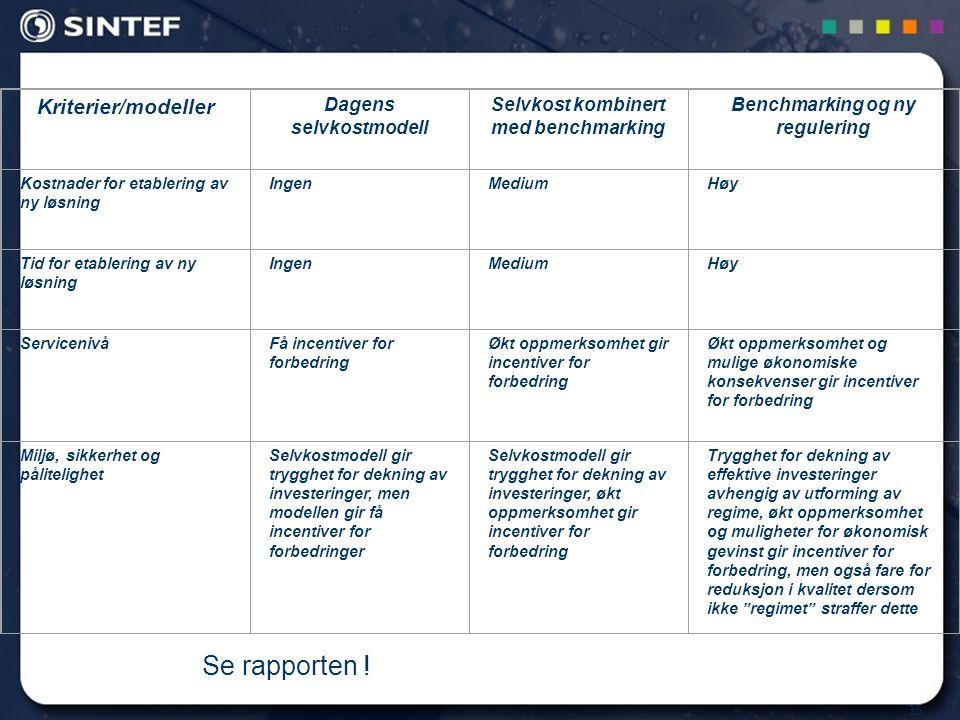 Se rapporten ! Kriterier/modeller Dagens selvkostmodell
