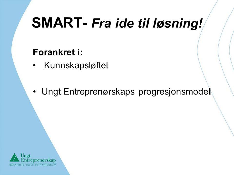 SMART- Fra ide til løsning!