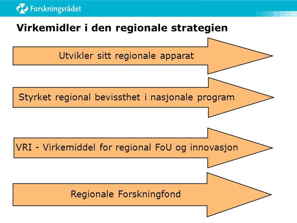Virkemidler i den regionale strategien