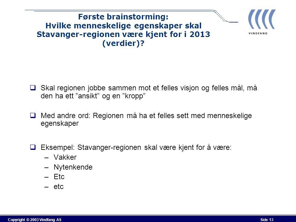 Første brainstorming: Hvilke menneskelige egenskaper skal Stavanger-regionen være kjent for i 2013 (verdier)