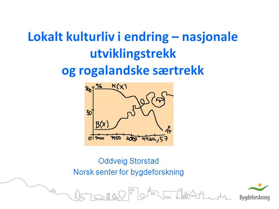 Norsk senter for bygdeforskning