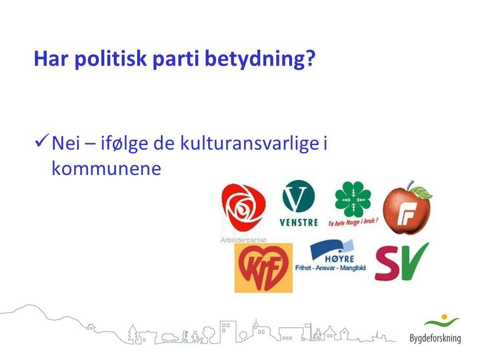 Har politisk parti betydning