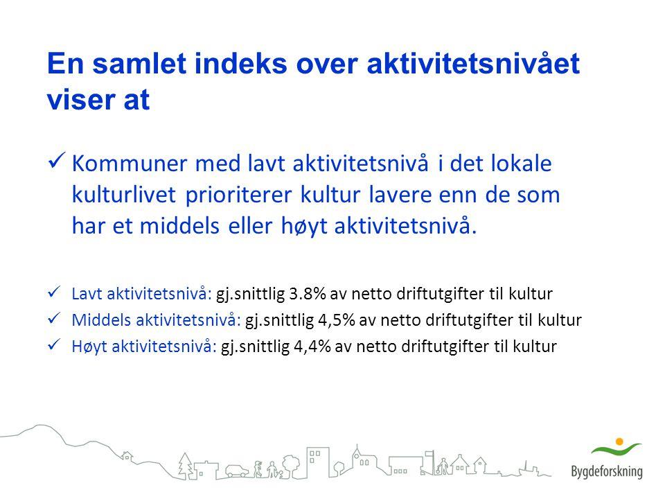 En samlet indeks over aktivitetsnivået viser at