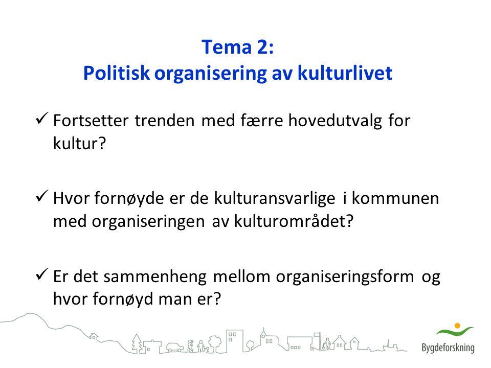 Tema 2: Politisk organisering av kulturlivet