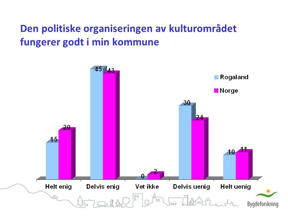 Den politiske organiseringen av kulturområdet fungerer godt i min kommune