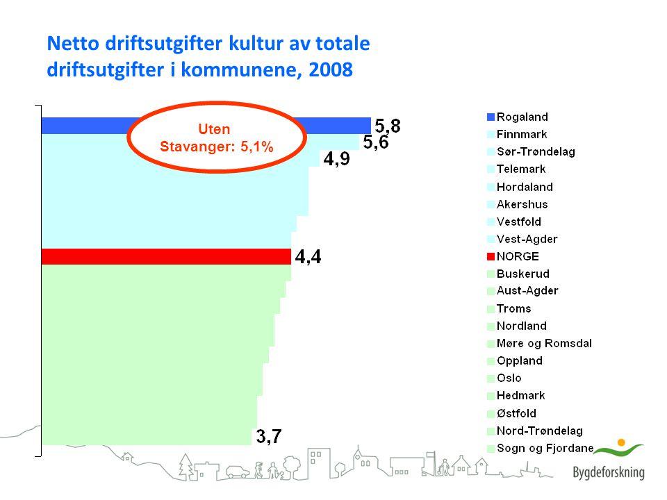 Netto driftsutgifter kultur av totale driftsutgifter i kommunene, 2008
