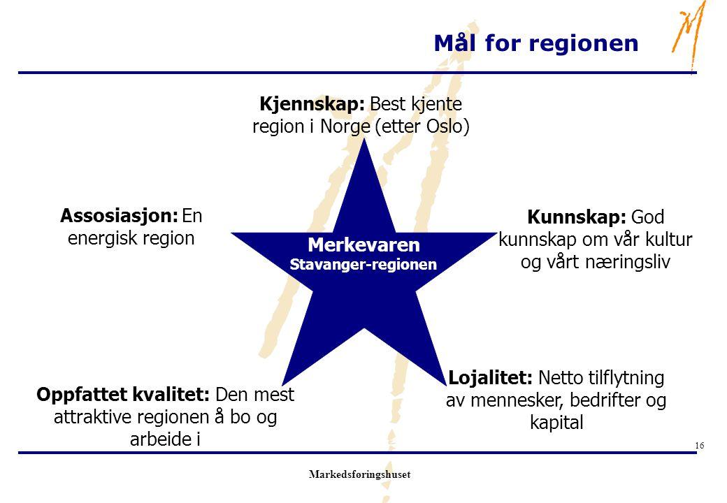 Merkevaren Stavanger-regionen