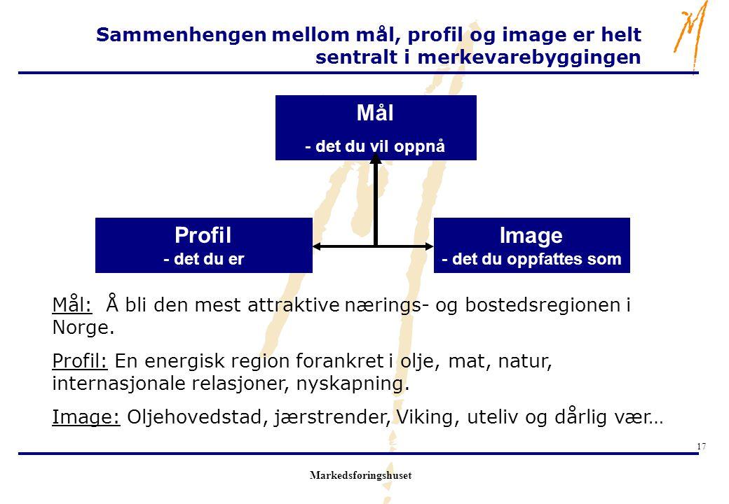Sammenhengen mellom mål, profil og image er helt sentralt i merkevarebyggingen