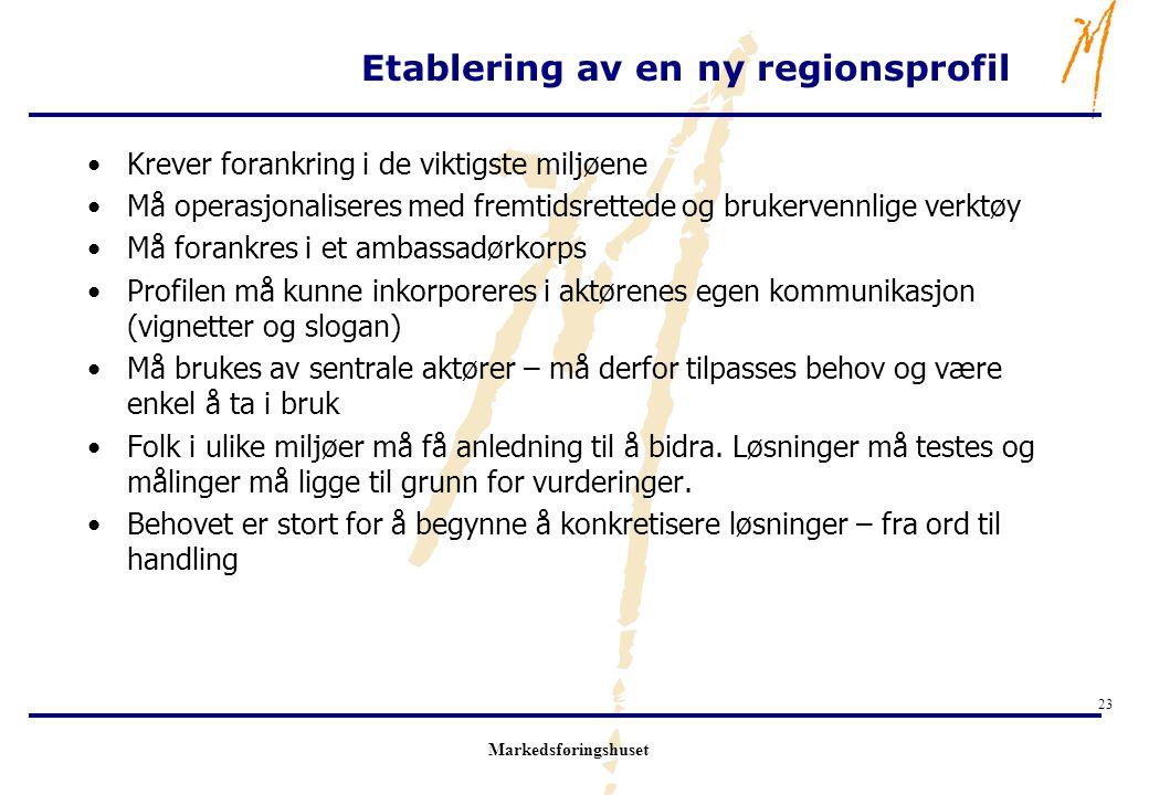Etablering av en ny regionsprofil