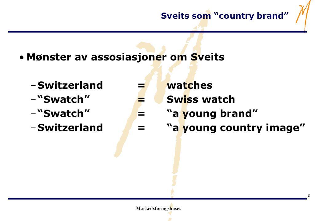 Mønster av assosiasjoner om Sveits Switzerland = watches