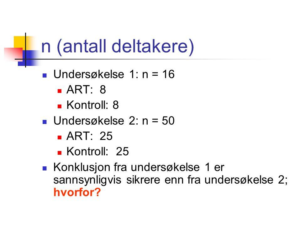 n (antall deltakere) Undersøkelse 1: n = 16 ART: 8 Kontroll: 8