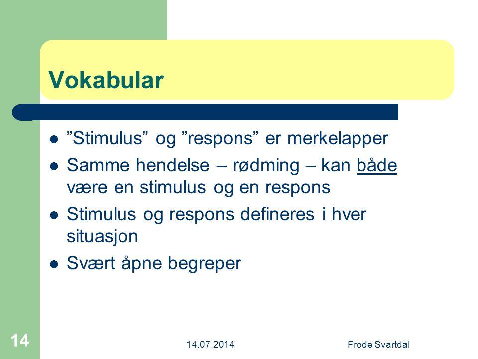 Vokabular Stimulus og respons er merkelapper