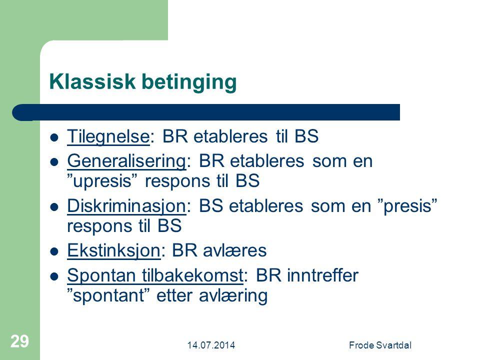 Klassisk betinging Tilegnelse: BR etableres til BS