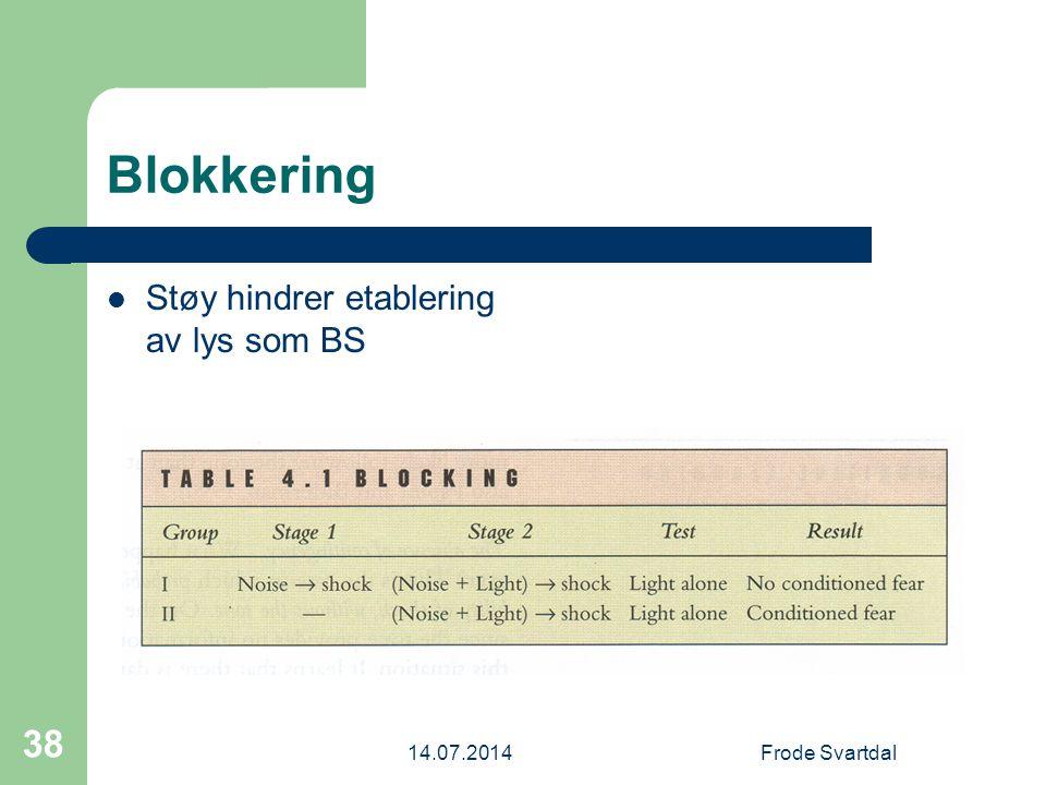 Blokkering Støy hindrer etablering av lys som BS 04.04.2017