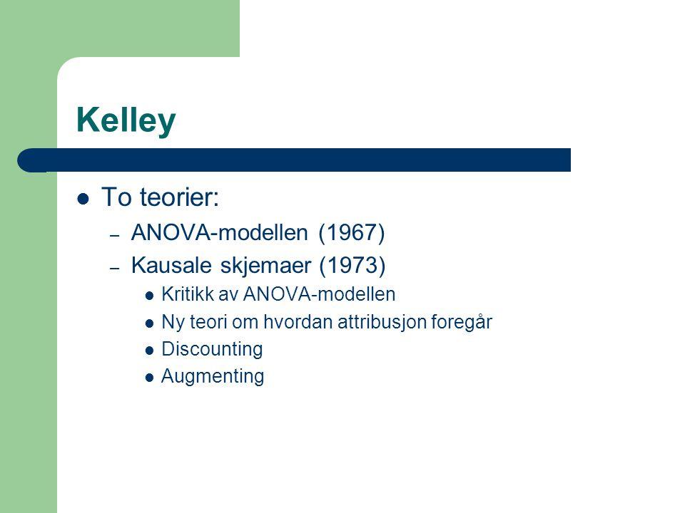 Kelley To teorier: ANOVA-modellen (1967) Kausale skjemaer (1973)