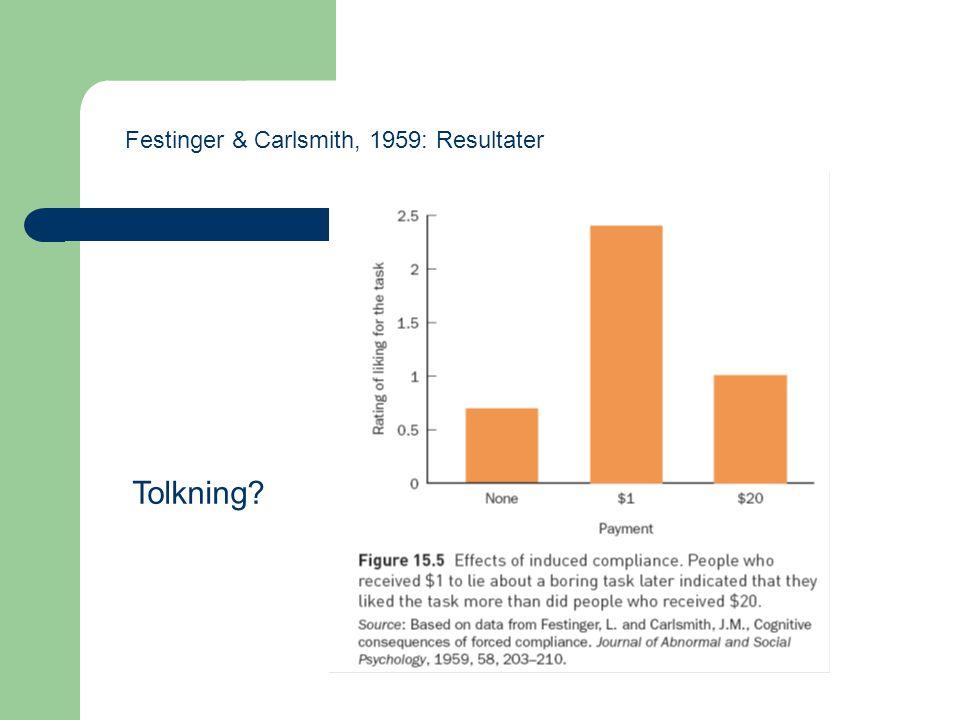 Festinger & Carlsmith, 1959: Resultater