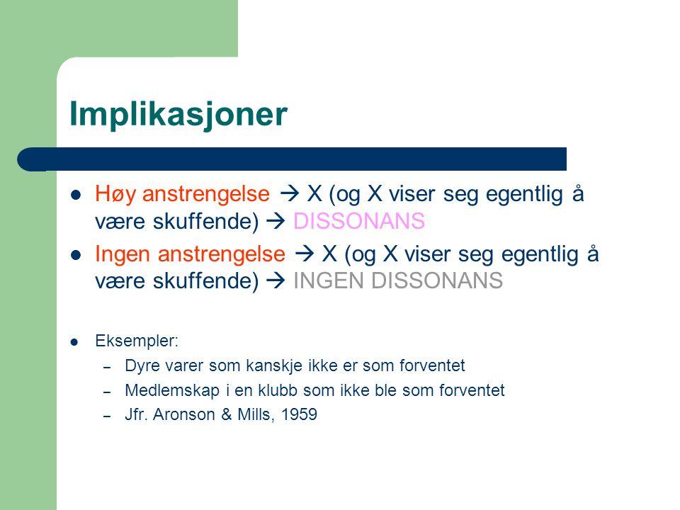 Implikasjoner Høy anstrengelse  X (og X viser seg egentlig å være skuffende)  DISSONANS.