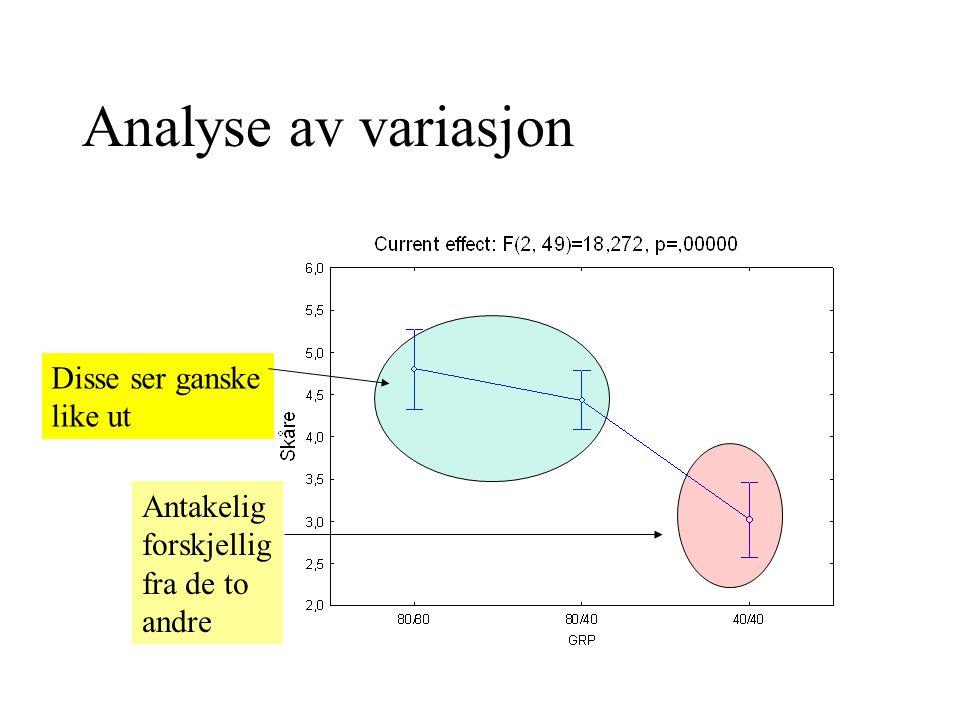 Analyse av variasjon Disse ser ganske like ut Antakelig forskjellig