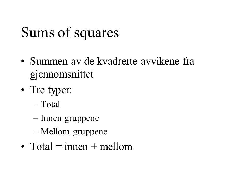 Sums of squares Summen av de kvadrerte avvikene fra gjennomsnittet