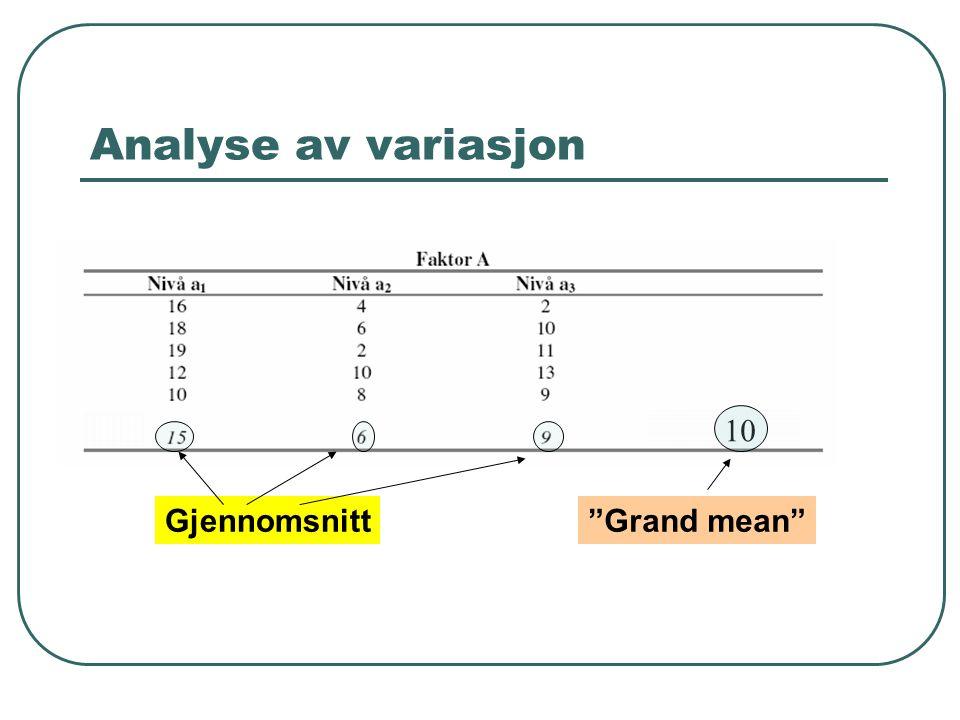 Analyse av variasjon 10 Gjennomsnitt Grand mean