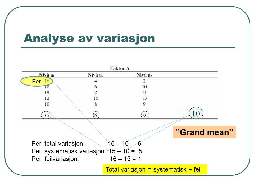 Analyse av variasjon 10 Grand mean Per, total variasjon: 16 – 10 = 6