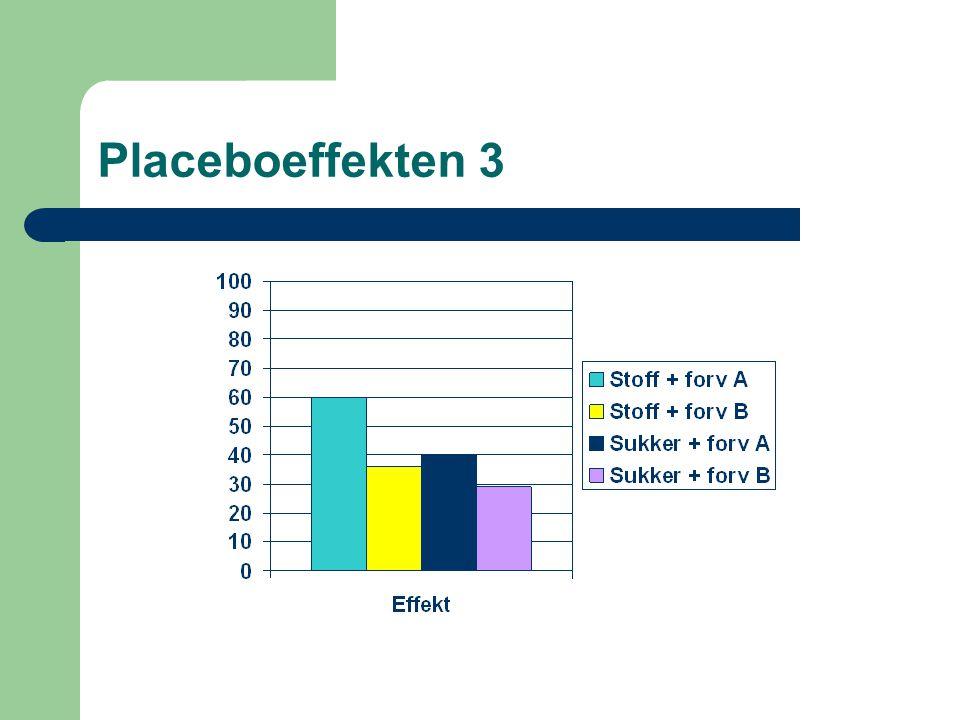 Placeboeffekten 3