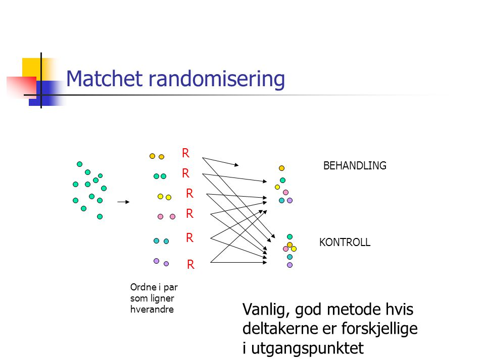 Matchet randomisering