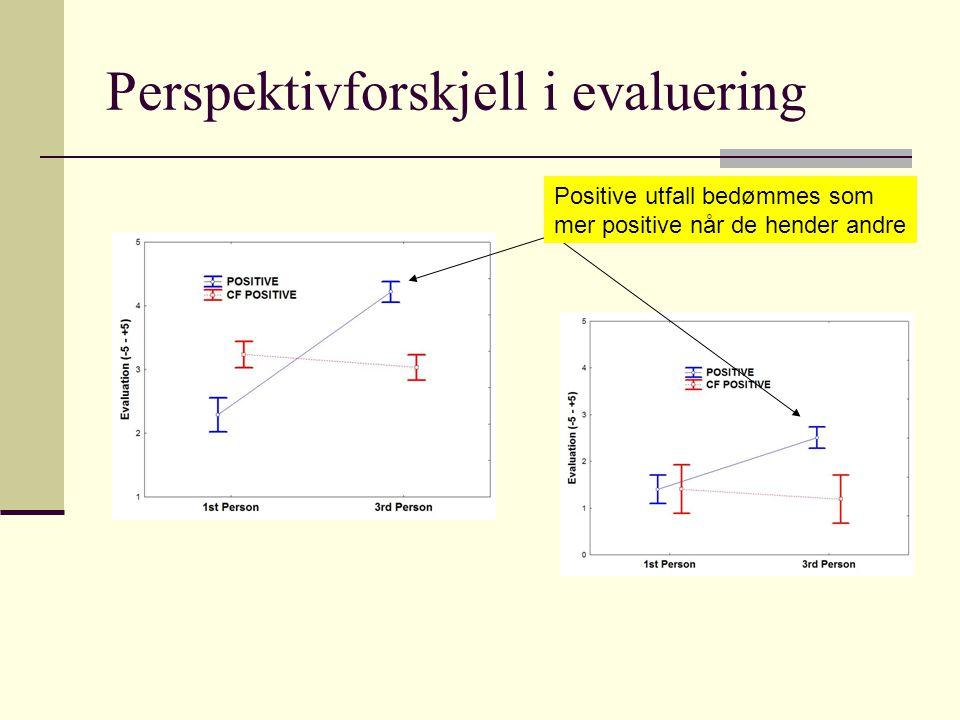Perspektivforskjell i evaluering