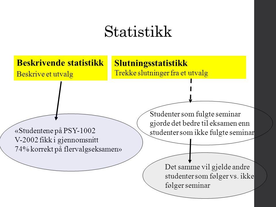 Statistikk Beskrivende statistikk Slutningsstatistikk