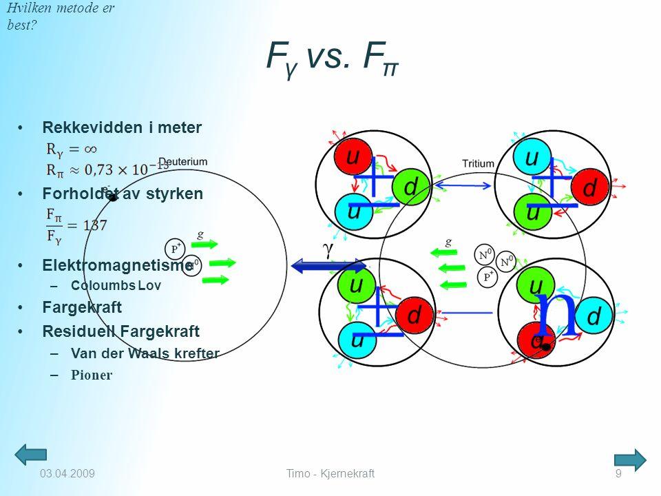 Fγ vs. Fπ Rekkevidden i meter Forholdet av styrken Elektromagnetisme
