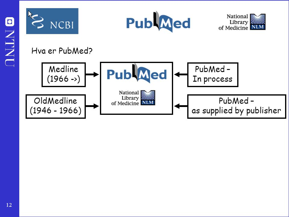 PubMed – as supplied by publisher