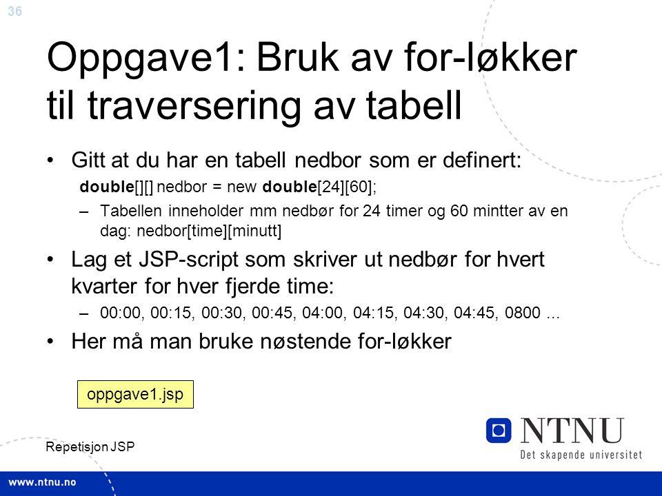 Oppgave1: Bruk av for-løkker til traversering av tabell