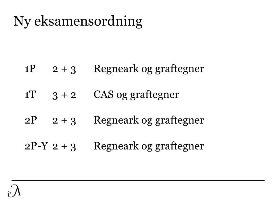 Ny eksamensordning 1P 2 + 3 Regneark og graftegner