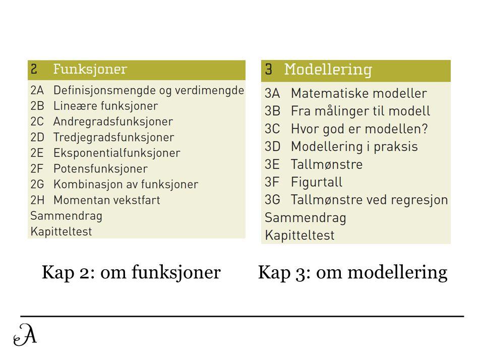 Kap 2: om funksjoner Kap 3: om modellering