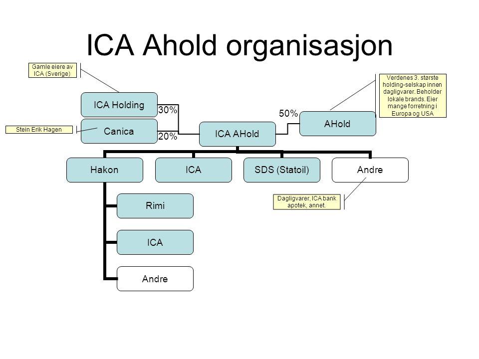 ICA Ahold organisasjon