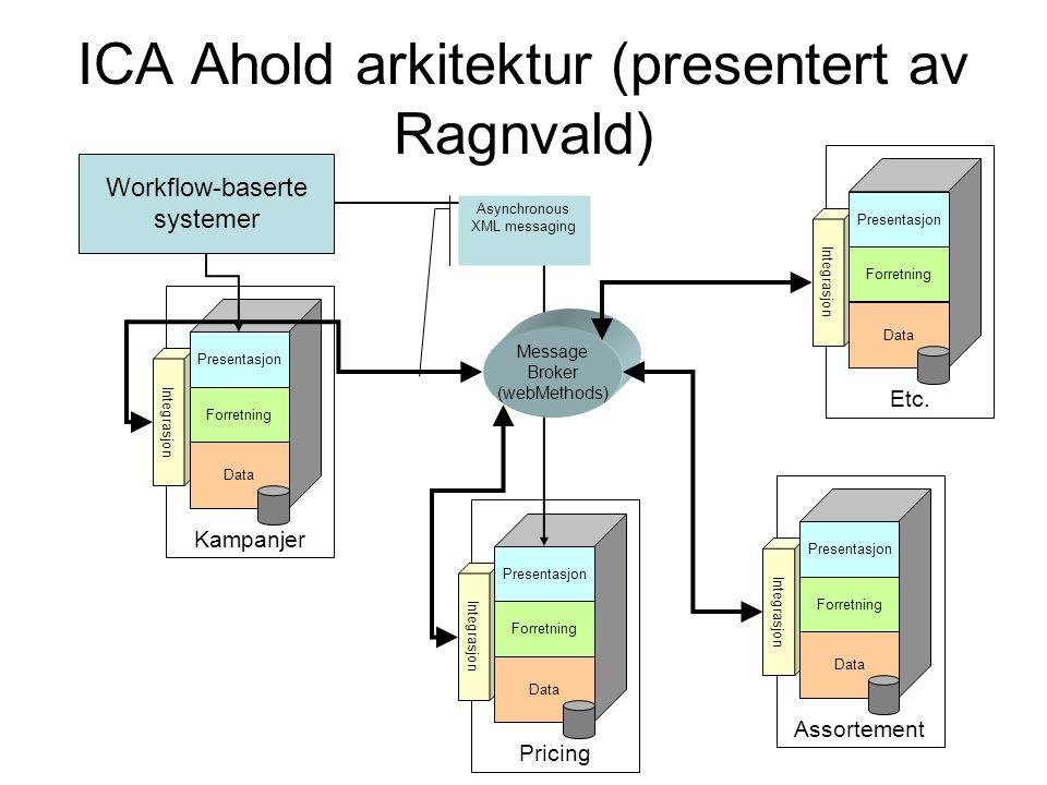 ICA Ahold arkitektur (presentert av Ragnvald)