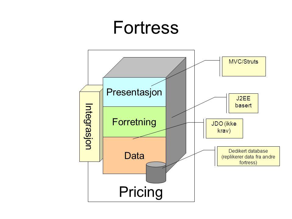 Dedikert database (replikerer data fra andre fortress)