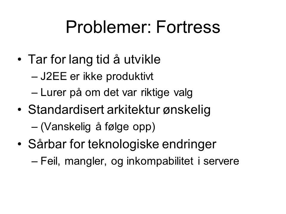 Problemer: Fortress Tar for lang tid å utvikle