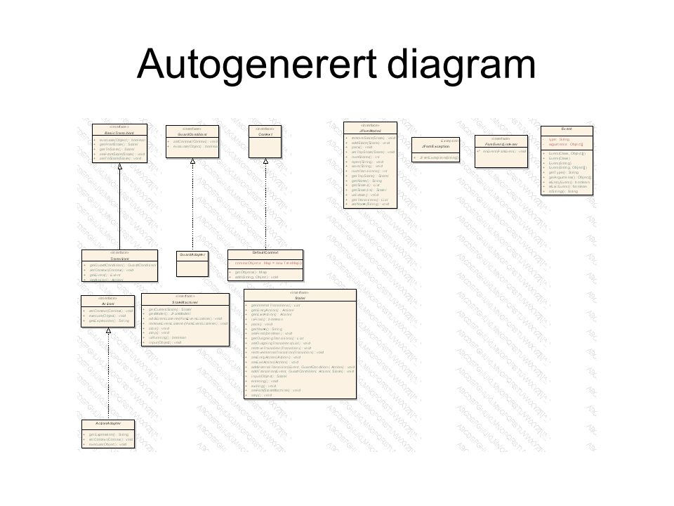 Autogenerert diagram