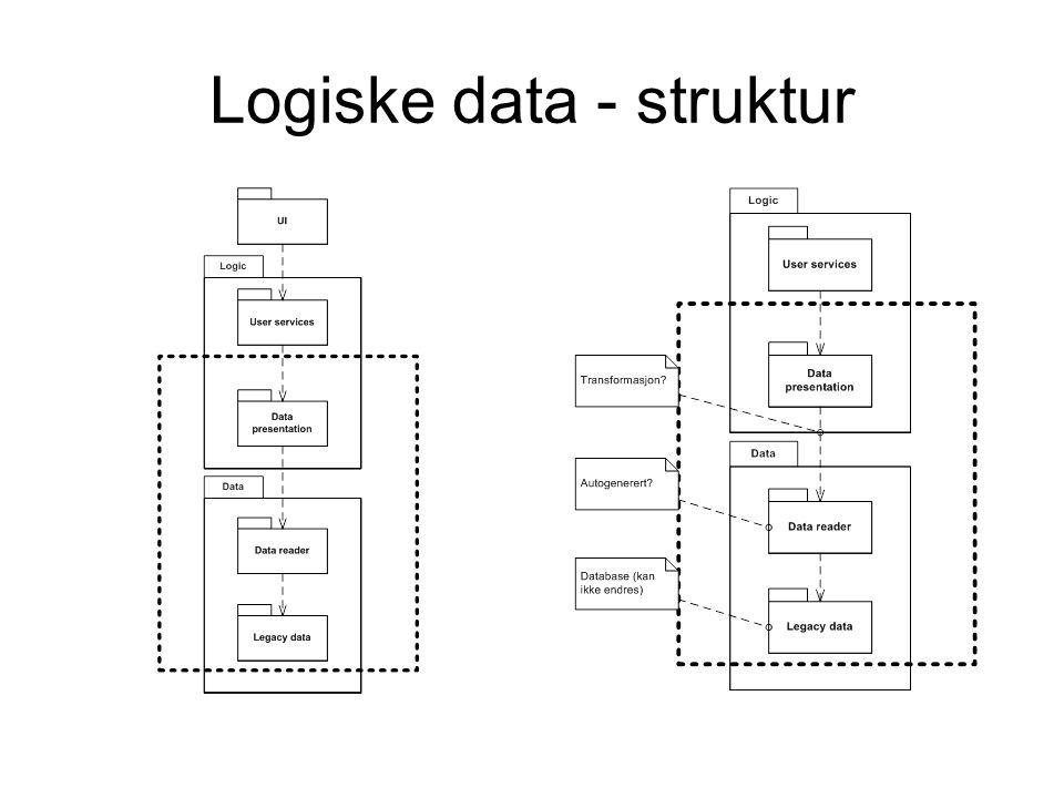 Logiske data - struktur