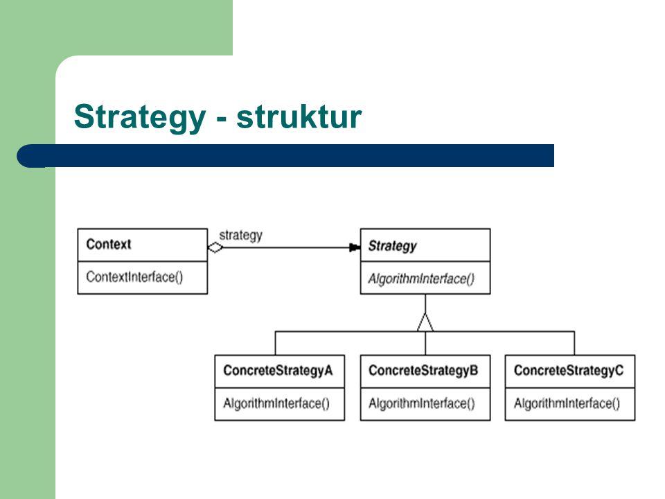 Strategy - struktur