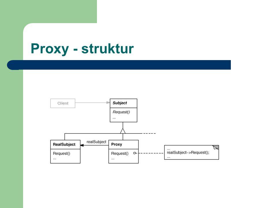 Proxy - struktur