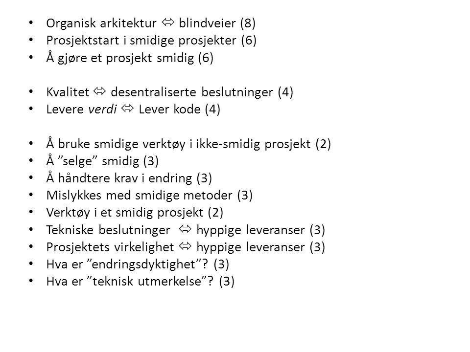 Organisk arkitektur  blindveier (8)