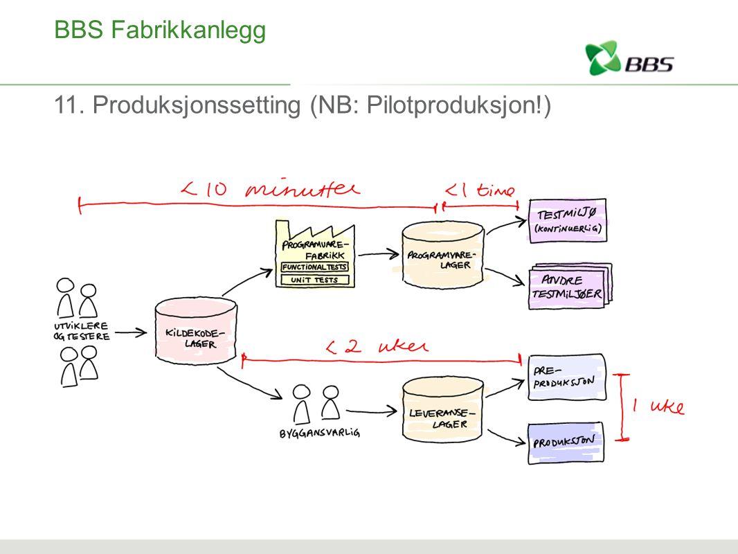 BBS Fabrikkanlegg 11. Produksjonssetting (NB: Pilotproduksjon!)