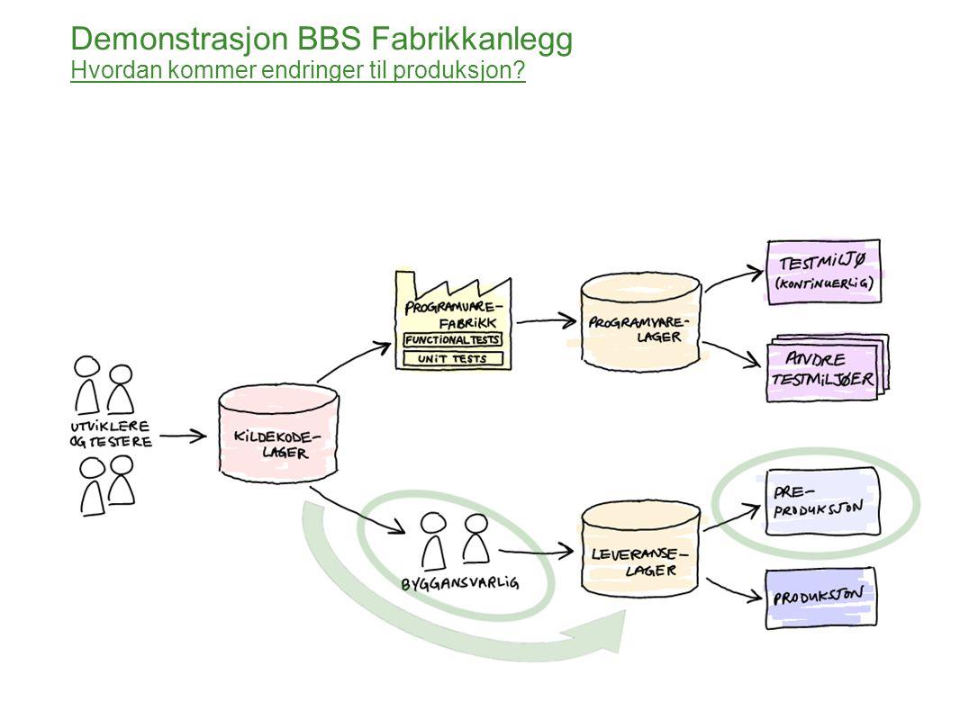 Demonstrasjon BBS Fabrikkanlegg