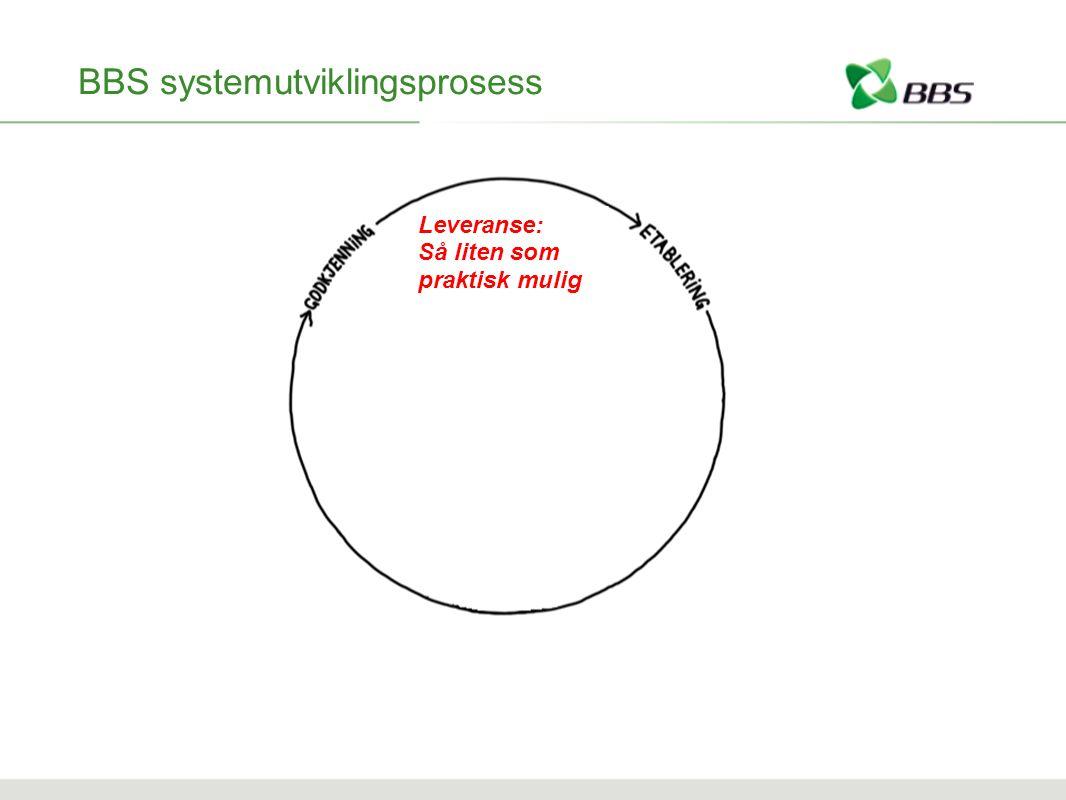 BBS systemutviklingsprosess